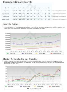 Beaverton-OR-housing-Report-09-26-2014