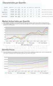 Clackamas-Oregon-Real-Estate-Agents-Report-09-19-2014