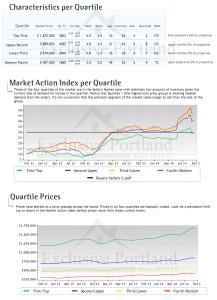 Lake-Oswego-Housing-Report-09-26-2014