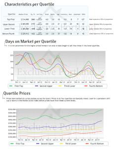 beaverton-real-estate-for-sale-09-09-2014