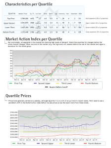 happy-valley-oregon-real-estate-update-09-09-2014