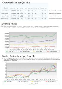 happy-valley-real-estate-market-09-19-2014