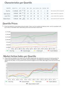 lake-oswego-housing-data-09-19-2014