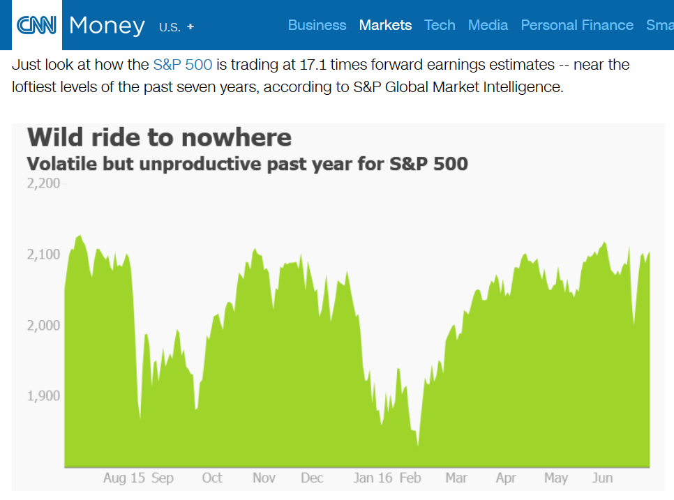 "CNNmoney recently described Wall Street's S&P 500 index as being on a ""Wild ride to nowhere"", which might also describe Portland's record-breaking real estate prices."